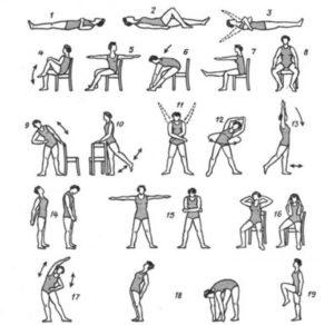 упражнения стрельниковой