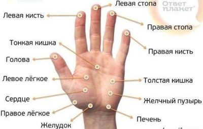 massage the wrist area